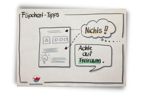 Flipcharts einfach gestalten: Der Weissraum.